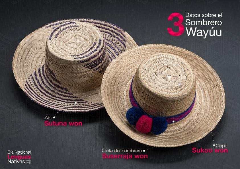 Sombrero Wayúu
